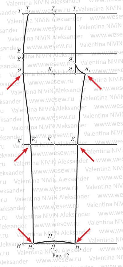 COSTUR@NDO: Patron Pantalon de niño (3-16 años). Delantero