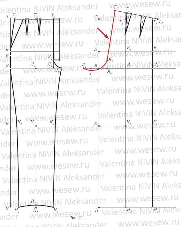 COSTUR@NDO: Patron Pantalon de niño (3-16 años). Trasero