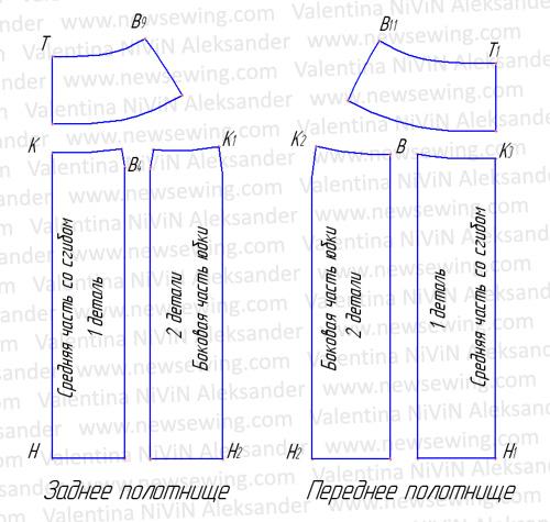 Варианты раскроя юбок без выкройки